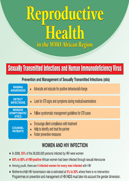 Reproductive Health In The Who African Region Posters Who Regional Office For Africa