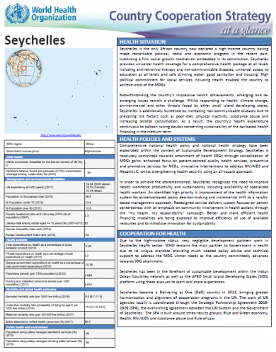 Cover page Seychelles Country Cooperation Strategy 2016-2021 at a glance