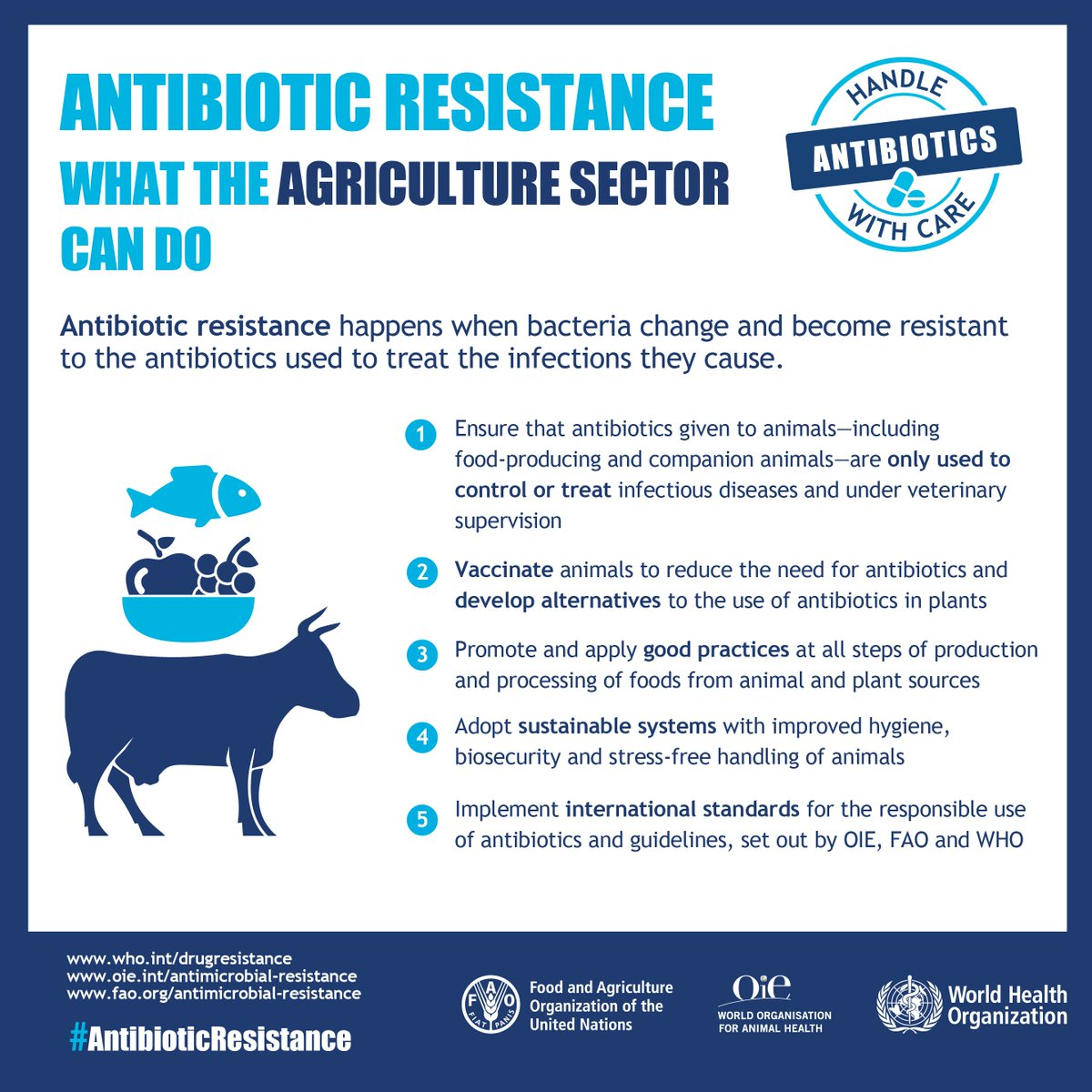 Antimicrobial Resistance Who Regional Office For Africa
