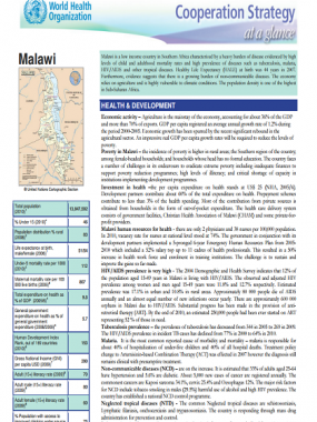 Country Cooperation Strategy at a glance: Malawi