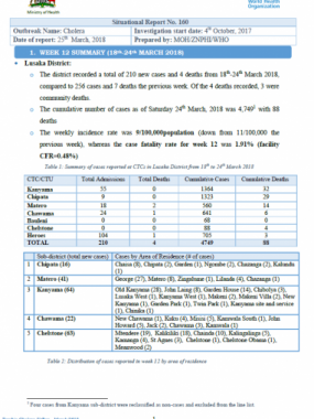 Zambia Cholera Outbreak situation report - 18-24 March 2018