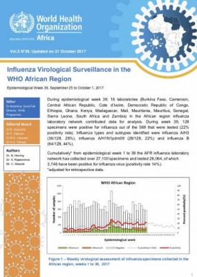 Influenza Virological Surveillance in the WHO African Region, Epidemiological Week 39, 2017