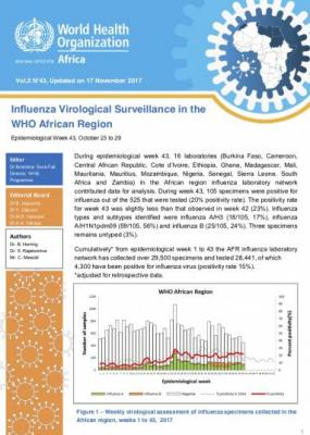 Influenza Virological Surveillance in the WHO African Region, Epidemiological Week 43, 2017