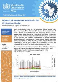 Influenza Virological Surveillance in the WHO African Region, Epidemiological Week 35, 2017